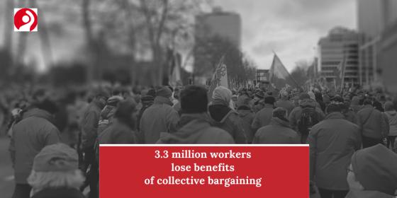 Milhões de trabalhadores europeus deixaram de ser abrangidos pela contratação colectiva
